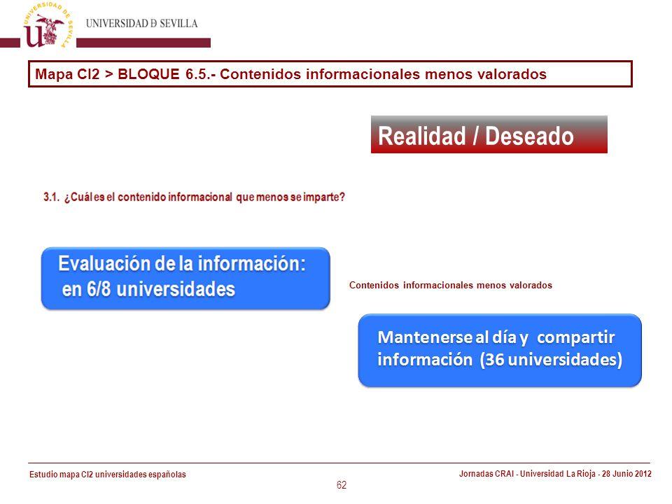 Estudio mapa CI2 universidades españolas Jornadas CRAI - Universidad La Rioja - 28 Junio 2012 62 Mapa CI2 > BLOQUE 6.5.- Contenidos informacionales menos valorados Realidad / Deseado