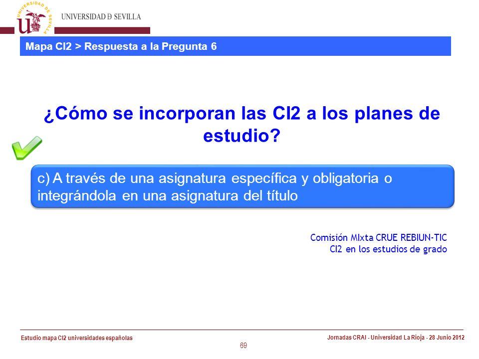 Estudio mapa CI2 universidades españolas Jornadas CRAI - Universidad La Rioja - 28 Junio 2012 69 Mapa CI2 > Respuesta a la Pregunta 6 ¿Cómo se incorporan las CI2 a los planes de estudio.