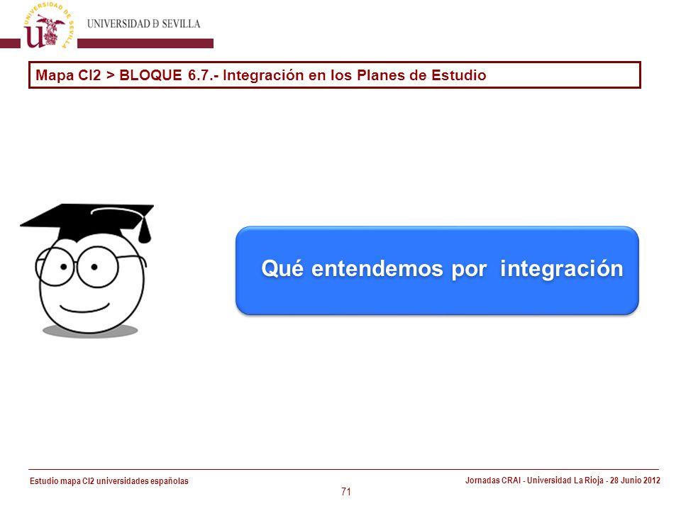 Estudio mapa CI2 universidades españolas Jornadas CRAI - Universidad La Rioja - 28 Junio 2012 71 Qué entendemos por integración Mapa CI2 > BLOQUE 6.7.- Integración en los Planes de Estudio
