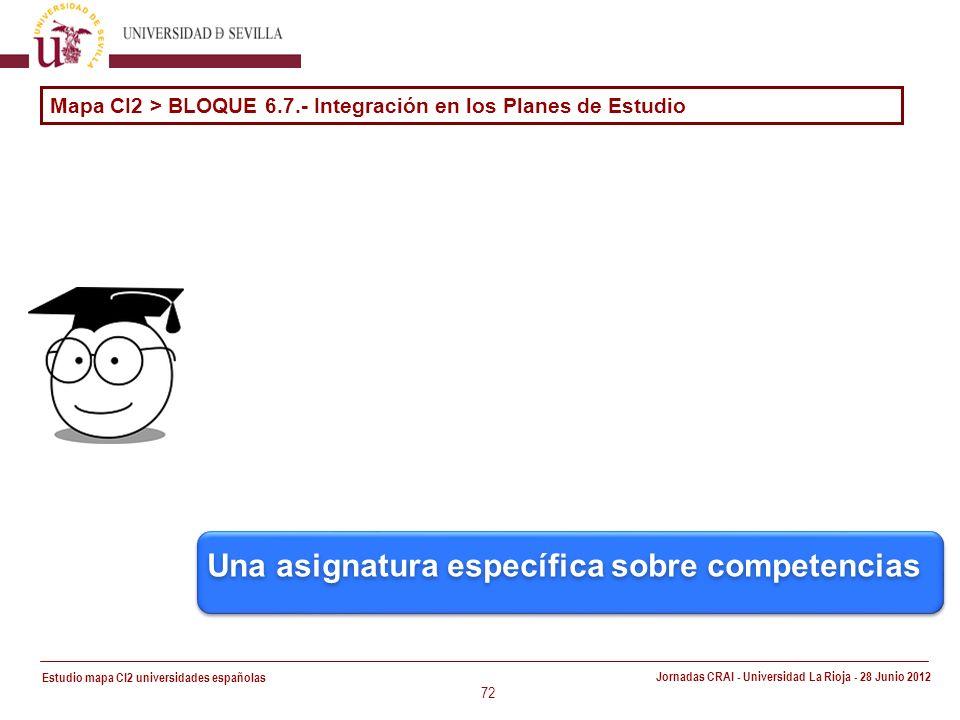 Estudio mapa CI2 universidades españolas Jornadas CRAI - Universidad La Rioja - 28 Junio 2012 72 Una asignatura específica sobre competencias Mapa CI2 > BLOQUE 6.7.- Integración en los Planes de Estudio
