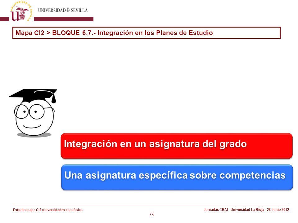 Estudio mapa CI2 universidades españolas Jornadas CRAI - Universidad La Rioja - 28 Junio 2012 73 Una asignatura específica sobre competencias Mapa CI2 > BLOQUE 6.7.- Integración en los Planes de Estudio Integración en un asignatura del grado