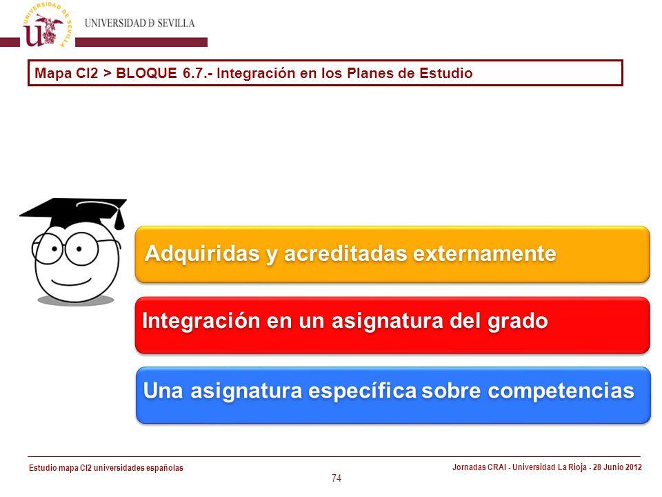 Estudio mapa CI2 universidades españolas Jornadas CRAI - Universidad La Rioja - 28 Junio 2012 74 Una asignatura específica sobre competencias Mapa CI2 > BLOQUE 6.7.- Integración en los Planes de Estudio Integración en un asignatura del grado Adquiridas y acreditadas externamente