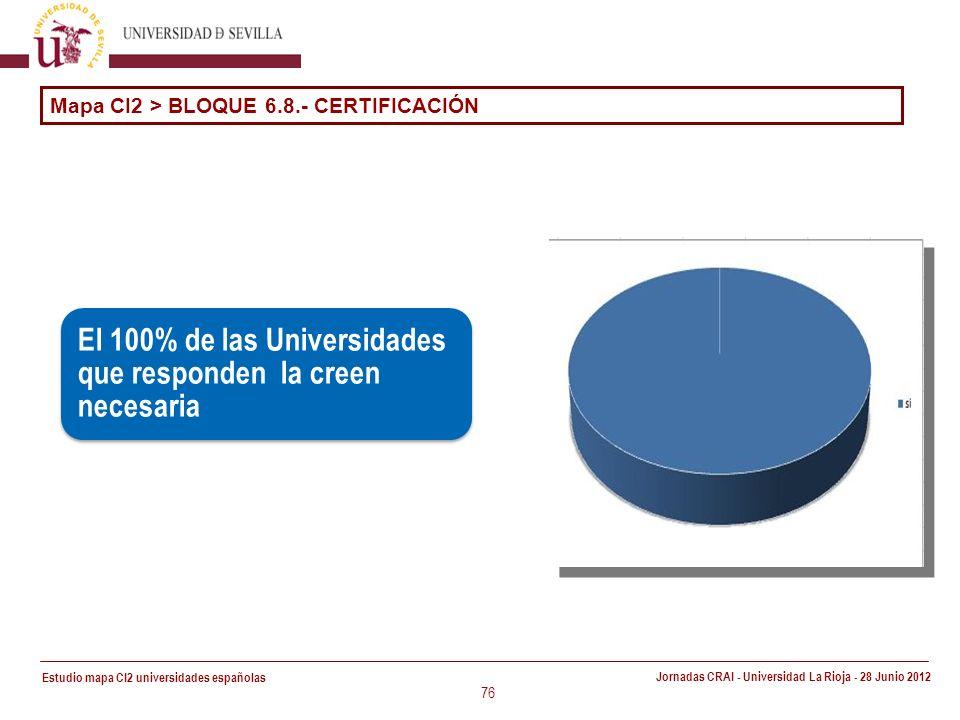 Estudio mapa CI2 universidades españolas Jornadas CRAI - Universidad La Rioja - 28 Junio 2012 76 El 100% de las Universidades que responden la creen necesaria Mapa CI2 > BLOQUE 6.8.- CERTIFICACIÓN