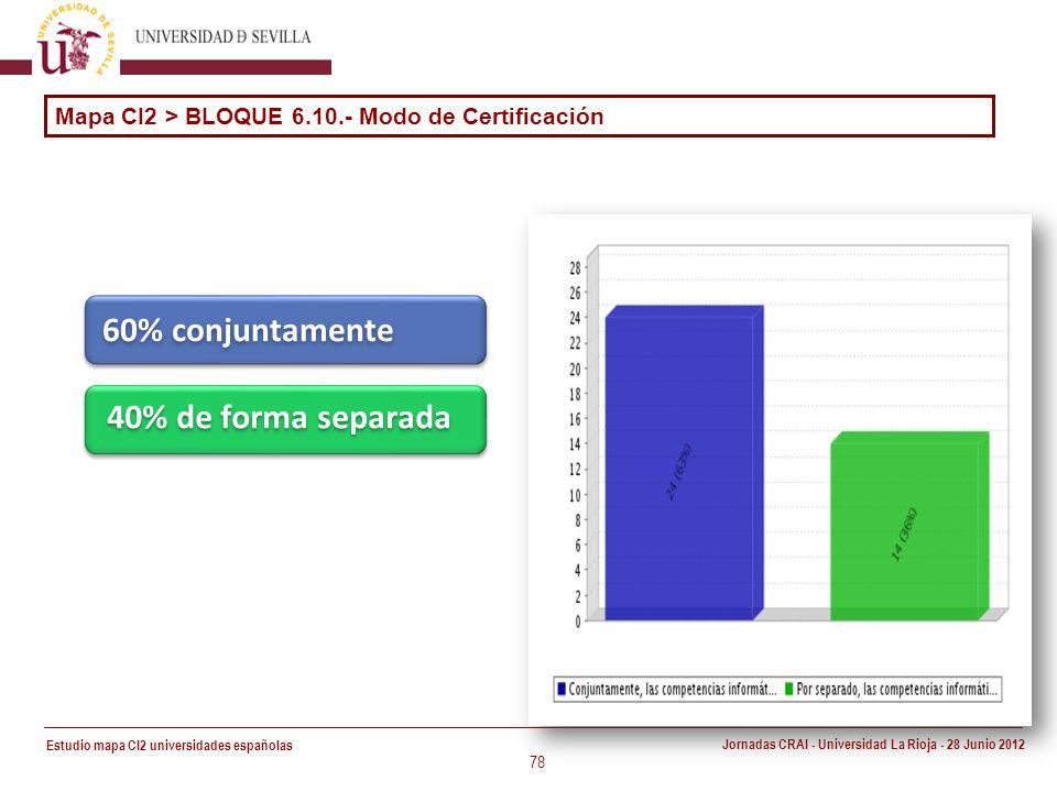 Estudio mapa CI2 universidades españolas Jornadas CRAI - Universidad La Rioja - 28 Junio 2012 78 60% conjuntamente 40% de forma separada Mapa CI2 > BLOQUE 6.10.- Modo de Certificación