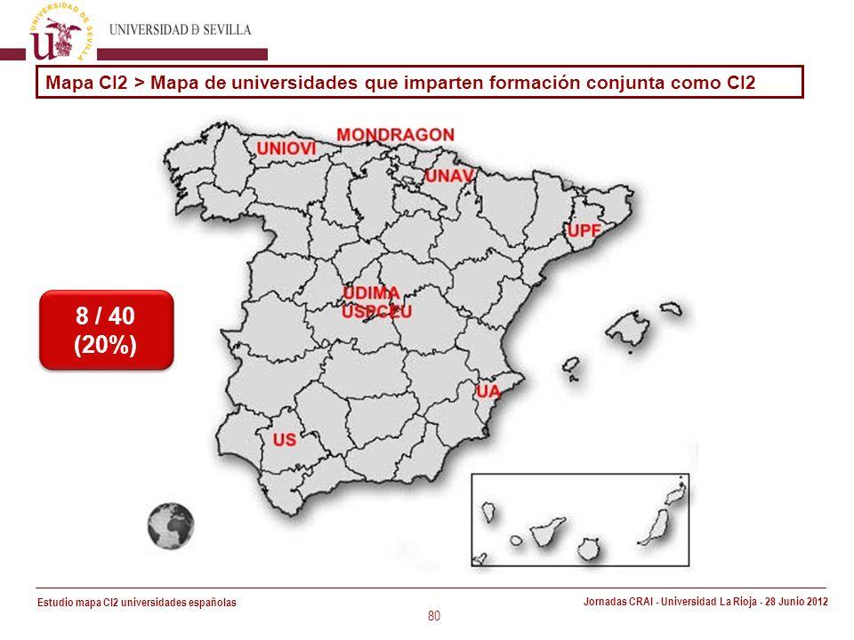 Estudio mapa CI2 universidades españolas Jornadas CRAI - Universidad La Rioja - 28 Junio 2012 80 Mapa CI2 > Mapa de universidades que imparten formación conjunta como CI2 8 / 40 (20%)