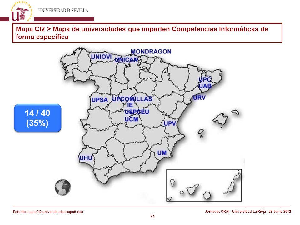 Estudio mapa CI2 universidades españolas Jornadas CRAI - Universidad La Rioja - 28 Junio 2012 81 Mapa CI2 > Mapa de universidades que imparten Competencias Informáticas de forma específica 14 / 40 (35%)