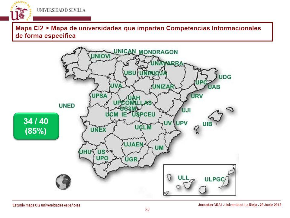 Estudio mapa CI2 universidades españolas Jornadas CRAI - Universidad La Rioja - 28 Junio 2012 82 Mapa CI2 > Mapa de universidades que imparten Competencias Informacionales de forma específica 34 / 40 (85%)