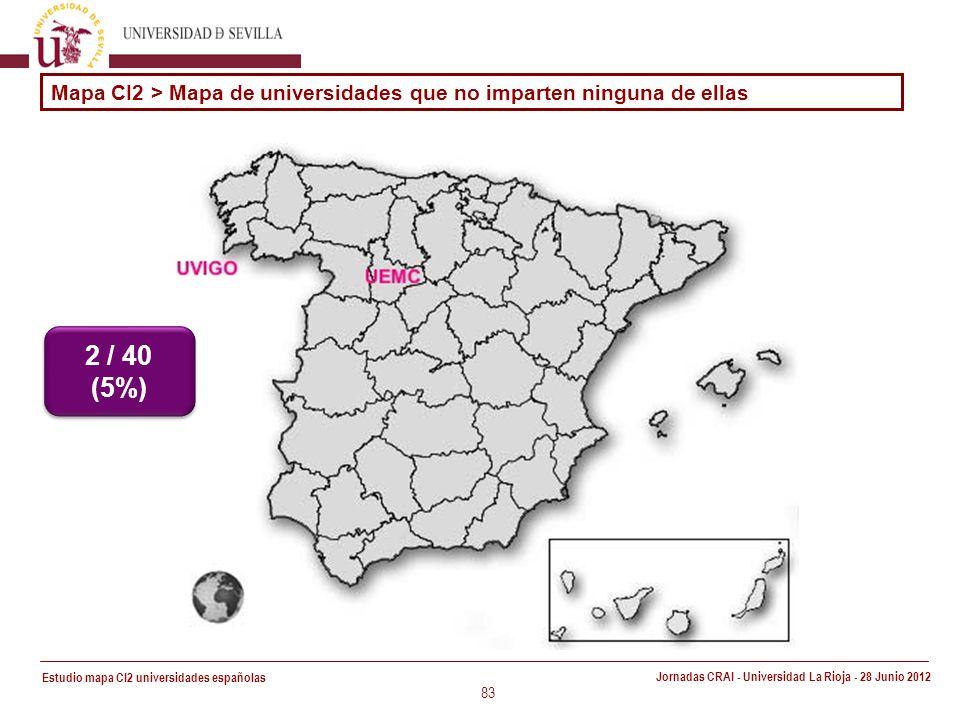 Estudio mapa CI2 universidades españolas Jornadas CRAI - Universidad La Rioja - 28 Junio 2012 83 Mapa CI2 > Mapa de universidades que no imparten ninguna de ellas 2 / 40 (5%) 2 / 40 (5%)