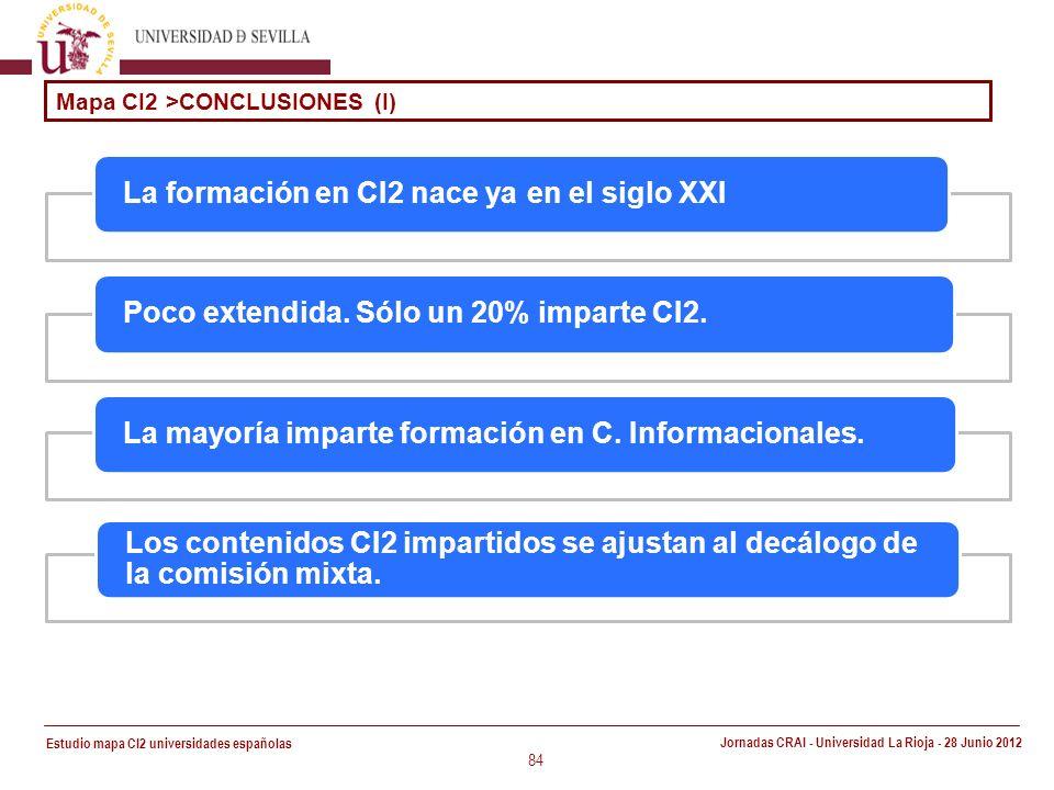 Estudio mapa CI2 universidades españolas Jornadas CRAI - Universidad La Rioja - 28 Junio 2012 84 Mapa CI2 >CONCLUSIONES (I) La formación en CI2 nace ya en el siglo XXIPoco extendida.