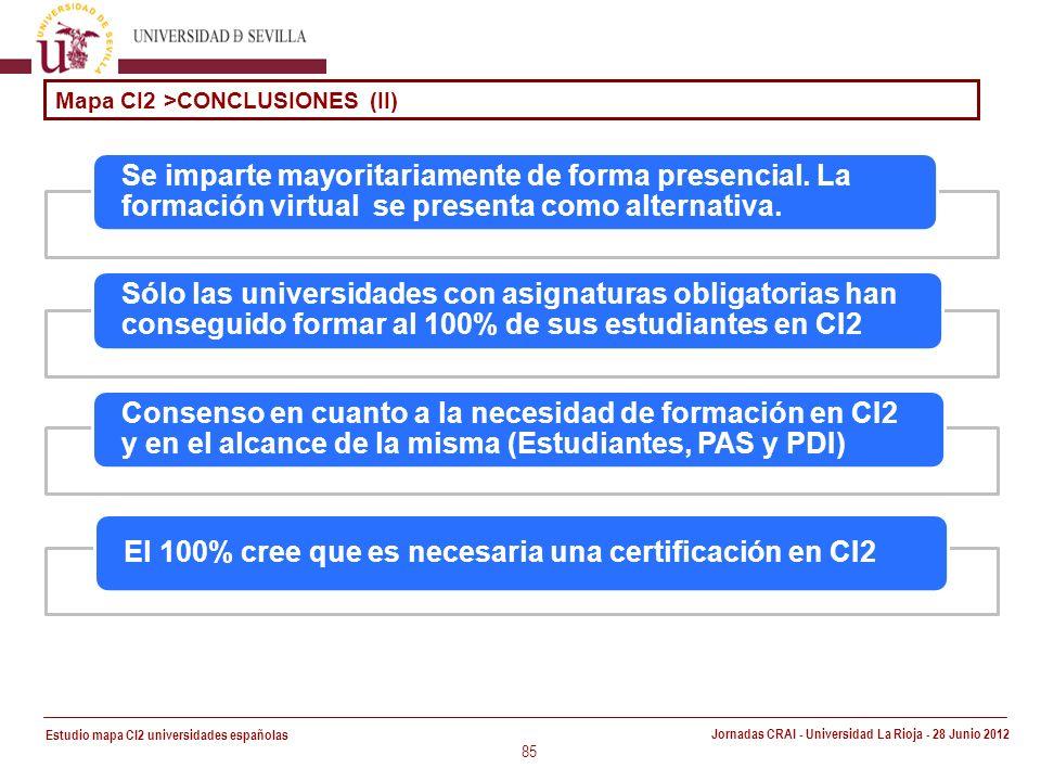 Estudio mapa CI2 universidades españolas Jornadas CRAI - Universidad La Rioja - 28 Junio 2012 85 Mapa CI2 >CONCLUSIONES (II) Se imparte mayoritariamente de forma presencial.