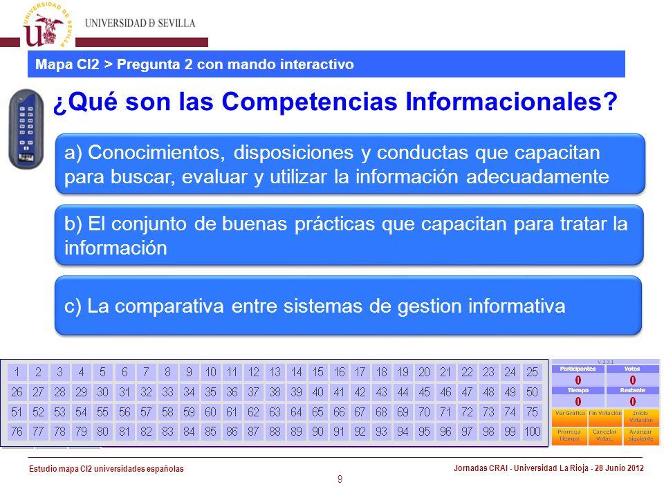 Estudio mapa CI2 universidades españolas Jornadas CRAI - Universidad La Rioja - 28 Junio 2012 9 ¿Qué son las Competencias Informacionales.