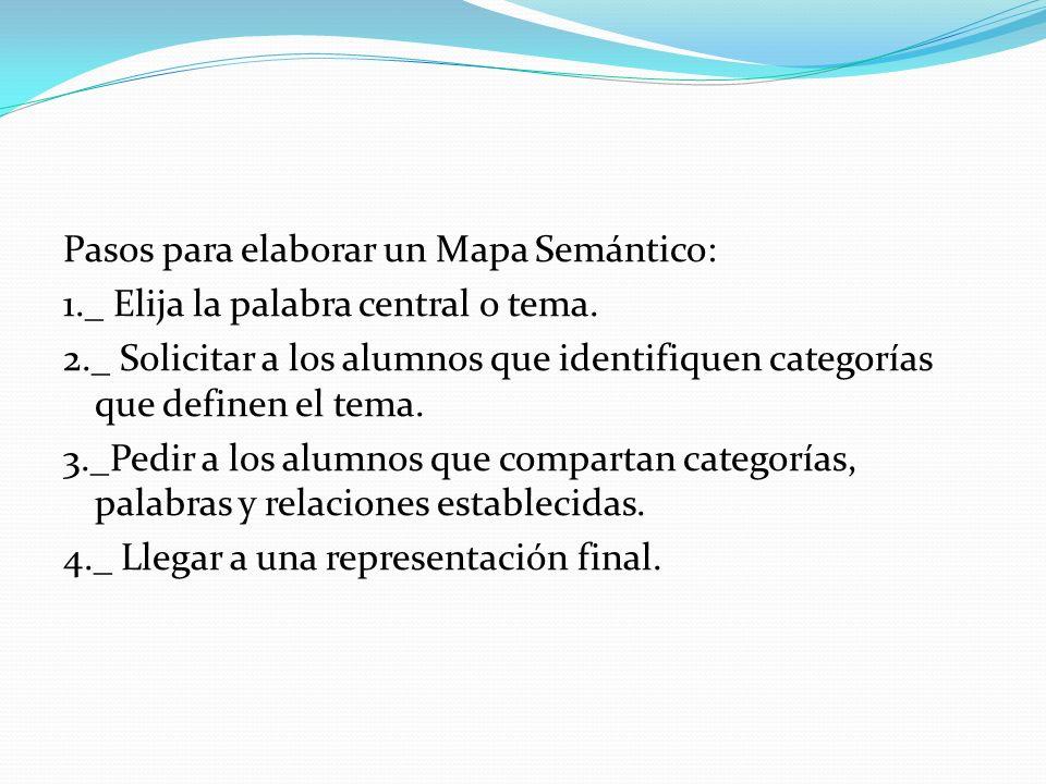 Pasos para elaborar un Mapa Semántico: 1._ Elija la palabra central o tema. 2._ Solicitar a los alumnos que identifiquen categorías que definen el tem