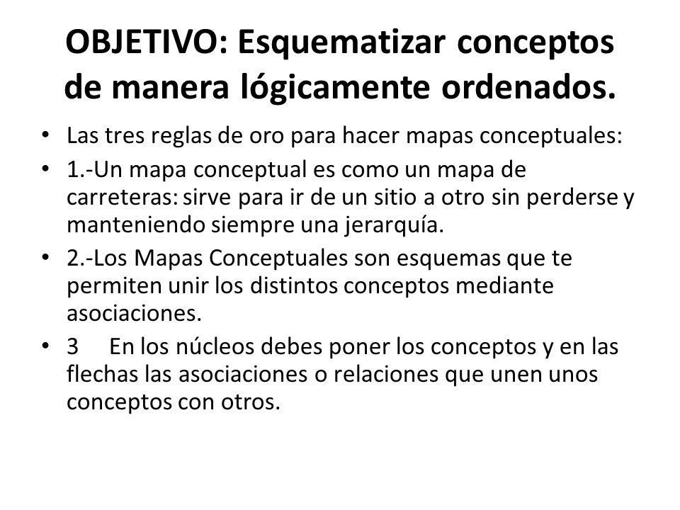 OBJETIVO: Esquematizar conceptos de manera lógicamente ordenados. Las tres reglas de oro para hacer mapas conceptuales: 1.-Un mapa conceptual es como
