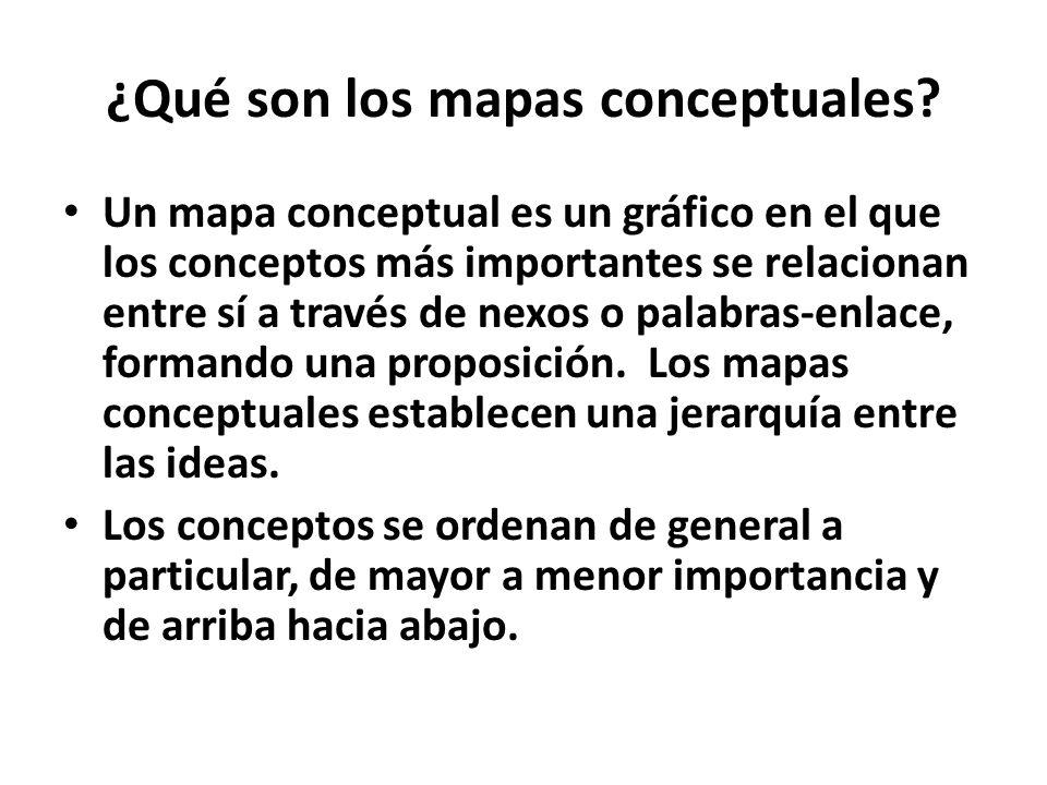 ¿Qué son los mapas conceptuales? Un mapa conceptual es un gráfico en el que los conceptos más importantes se relacionan entre sí a través de nexos o p