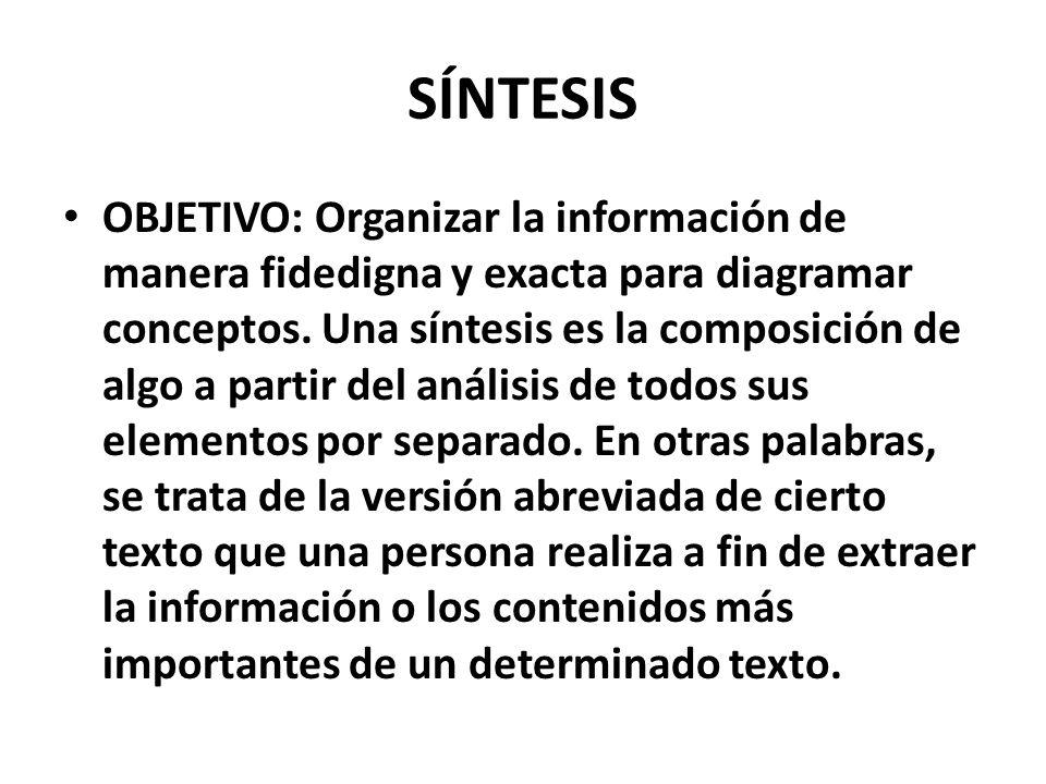 SÍNTESIS OBJETIVO: Organizar la información de manera fidedigna y exacta para diagramar conceptos. Una síntesis es la composición de algo a partir del