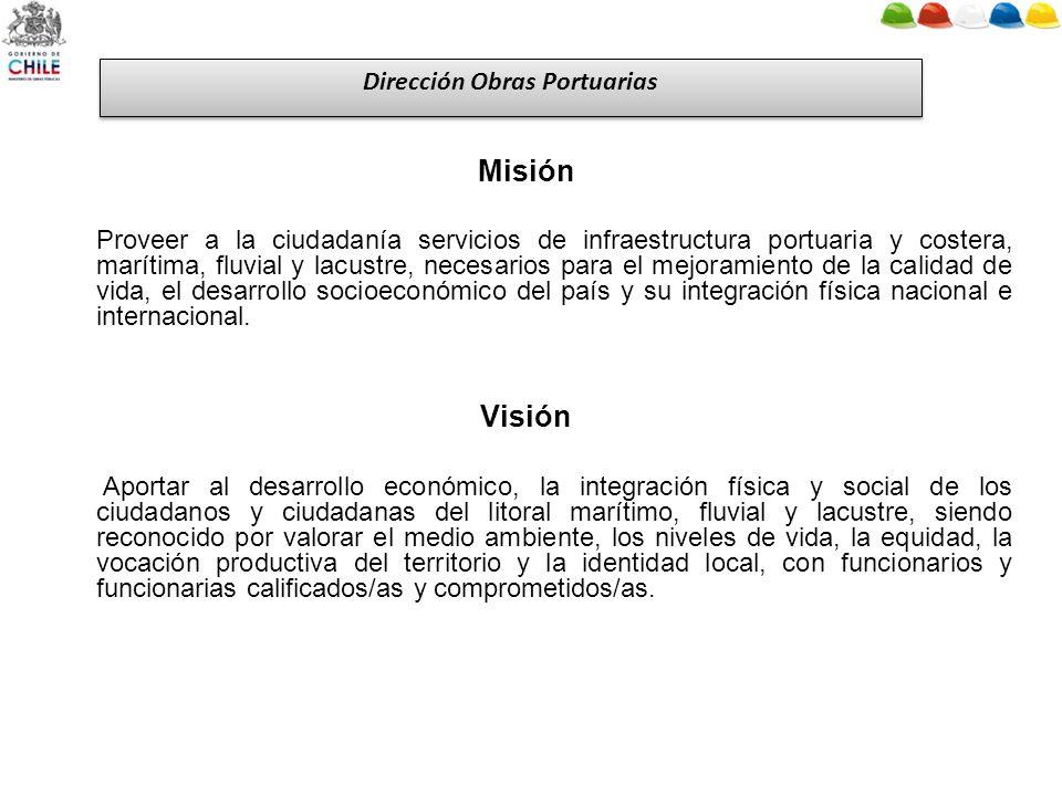 Misión Proveer a la ciudadanía servicios de infraestructura portuaria y costera, marítima, fluvial y lacustre, necesarios para el mejoramiento de la c
