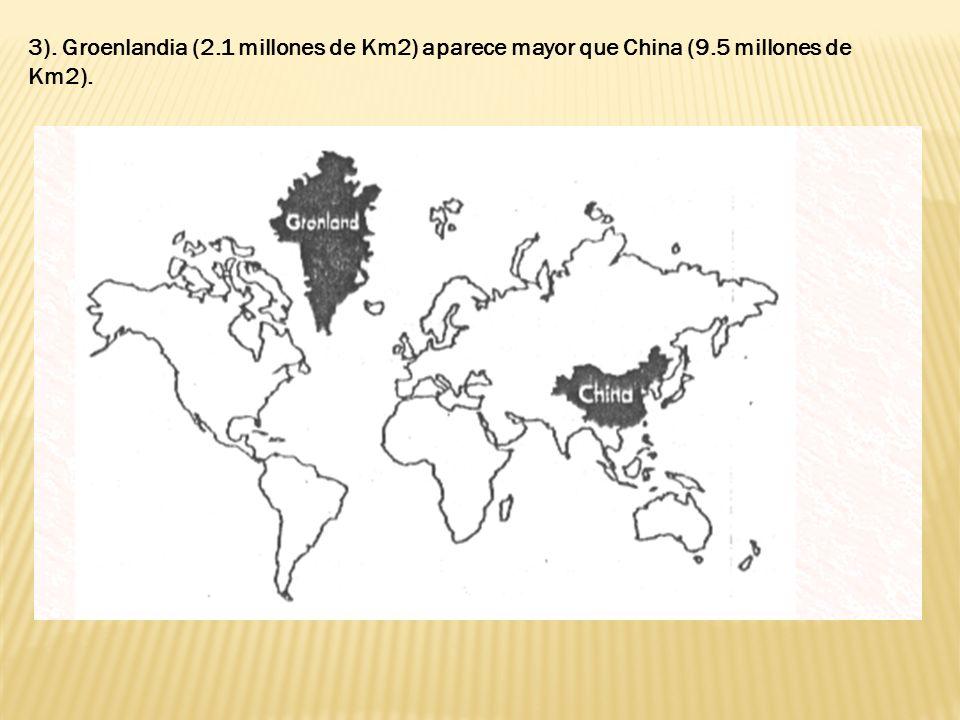 3). Groenlandia (2.1 millones de Km2) aparece mayor que China (9.5 millones de Km2).