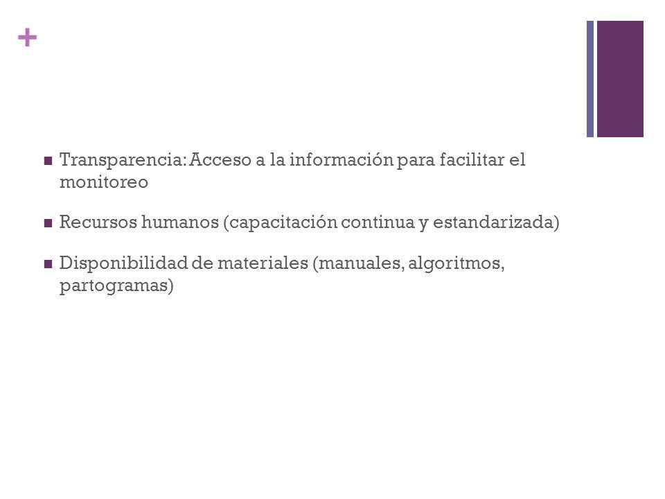 + Transparencia: Acceso a la información para facilitar el monitoreo Recursos humanos (capacitación continua y estandarizada) Disponibilidad de materi