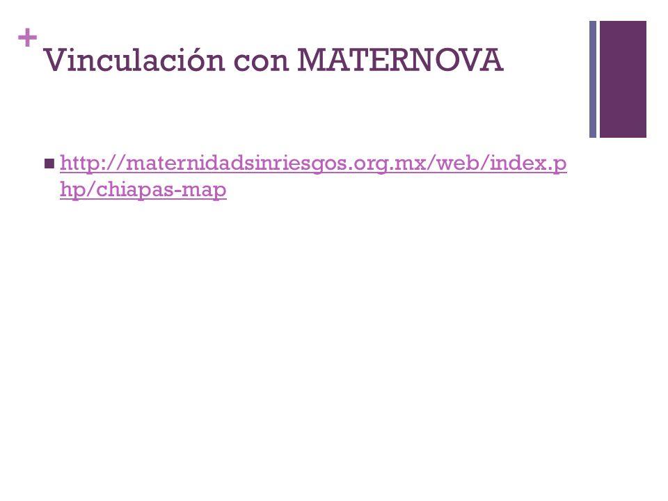 + Vinculación con MATERNOVA http://maternidadsinriesgos.org.mx/web/index.p hp/chiapas-map http://maternidadsinriesgos.org.mx/web/index.p hp/chiapas-ma