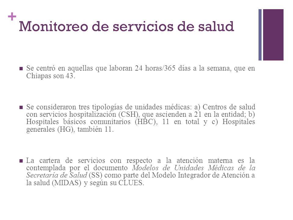 + Monitoreo de servicios de salud Se centró en aquellas que laboran 24 horas/365 días a la semana, que en Chiapas son 43. Se consideraron tres tipolog