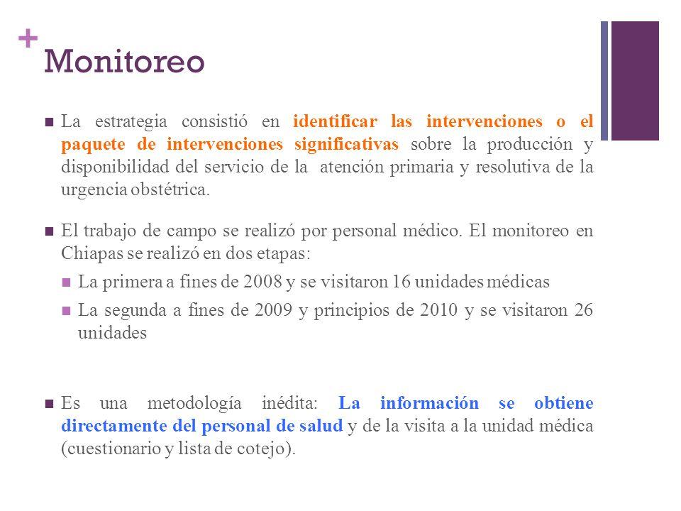 + Monitoreo La estrategia consistió en identificar las intervenciones o el paquete de intervenciones significativas sobre la producción y disponibilid