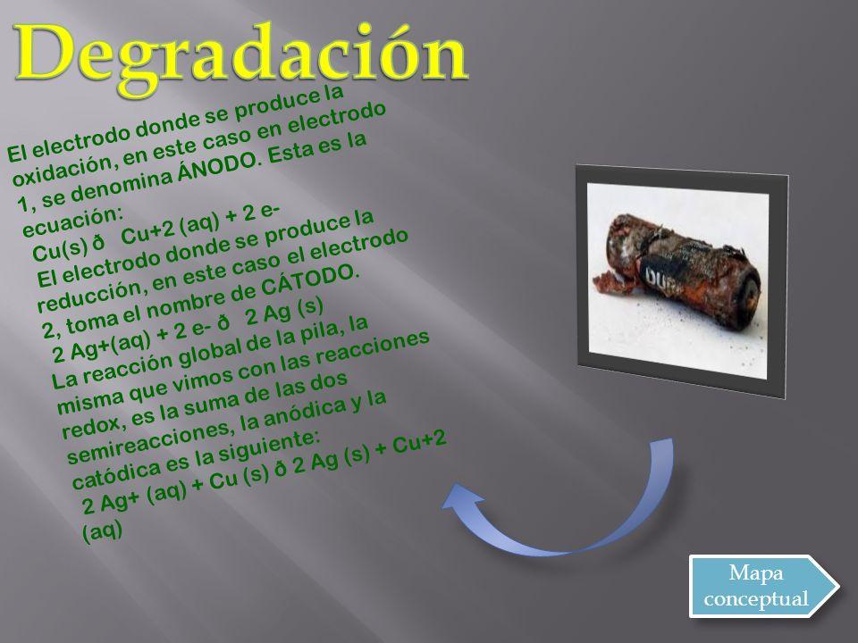 El electrodo donde se produce la oxidación, en este caso en electrodo 1, se denomina ÁNODO.