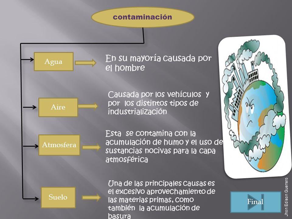 Contaminación del agua La contaminación del agua es el grado de impurificación, que puede originar efectos adversos a la salud de un número representativo de personas durante períodos previsibles de tiempo.
