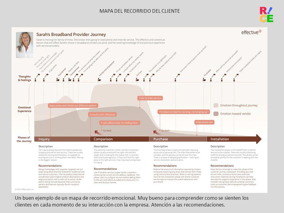 MAPA DEL RECORRIDO DEL CLIENTE Un buen ejemplo de un mapa de recorrido emocional. Muy bueno para comprender como se sienten los clientes en cada momen
