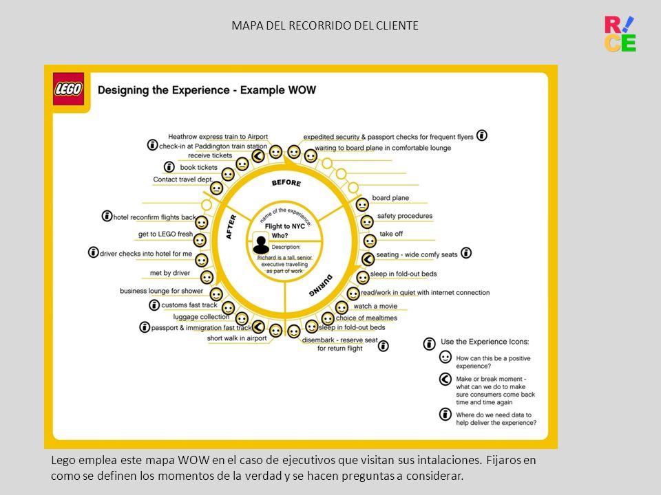 MAPA DEL RECORRIDO DEL CLIENTE Lego emplea este mapa WOW en el caso de ejecutivos que visitan sus intalaciones. Fijaros en como se definen los momento