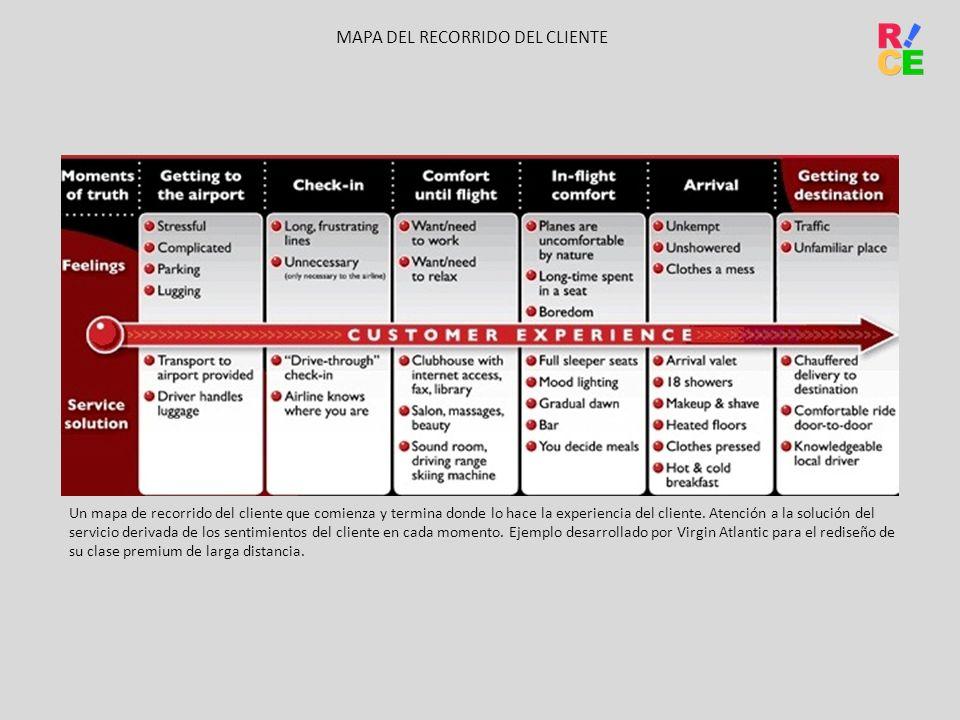 Un mapa de recorrido del cliente que comienza y termina donde lo hace la experiencia del cliente. Atención a la solución del servicio derivada de los