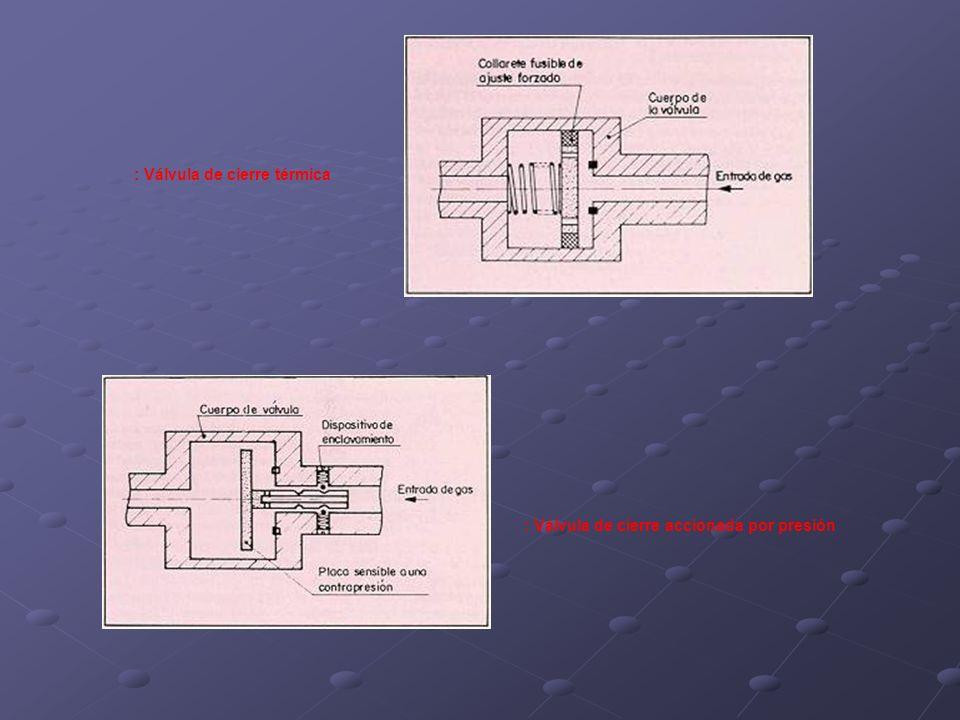 : Válvula de cierre térmica : Válvula de cierre accionada por presión