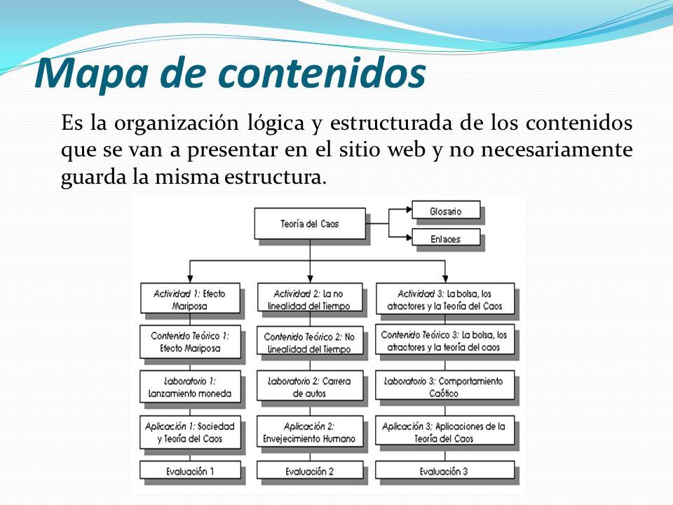Mapa de contenidos Es la organización lógica y estructurada de los contenidos que se van a presentar en el sitio web y no necesariamente guarda la mis