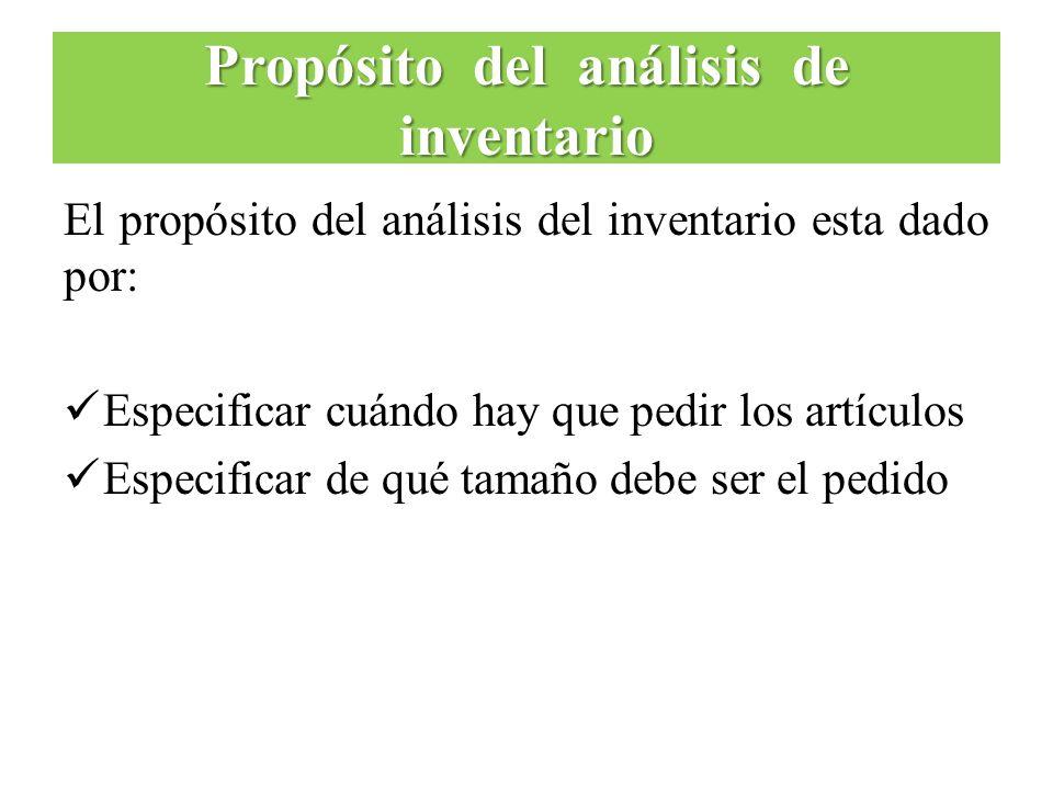 Propósito del análisis de inventario El propósito del análisis del inventario esta dado por: Especificar cuándo hay que pedir los artículos Especifica