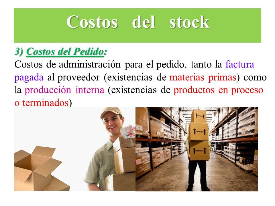 3) Costos del Pedido: Costos de administración para el pedido, tanto la factura pagada al proveedor (existencias de materias primas) como la producció