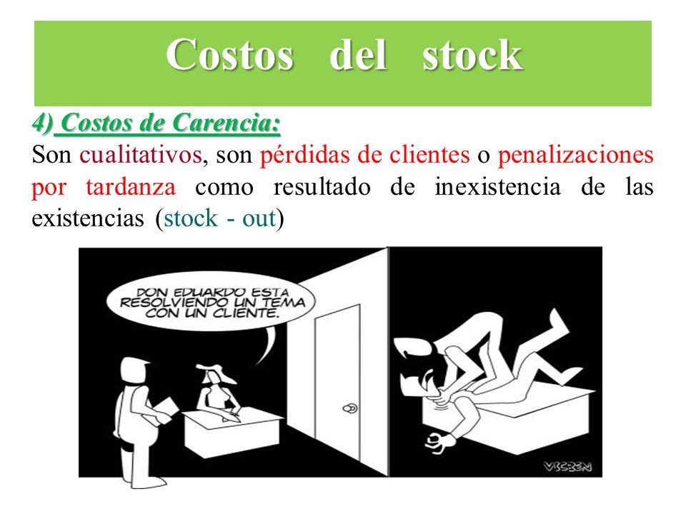 4) Costos de Carencia: Son cualitativos, son pérdidas de clientes o penalizaciones por tardanza como resultado de inexistencia de las existencias (sto