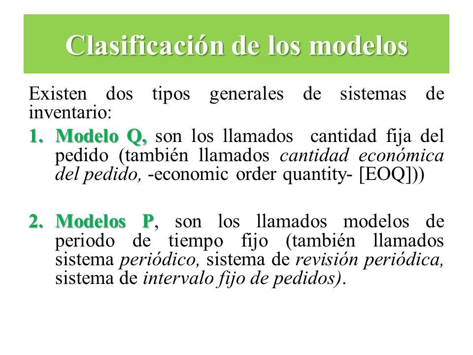 Clasificación de los modelos Existen dos tipos generales de sistemas de inventario: 1.Modelo Q, 1.Modelo Q, son los llamados cantidad fija del pedido