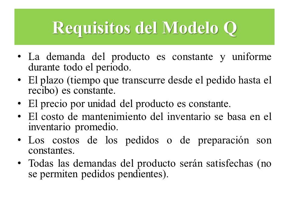 Requisitos del Modelo Q La demanda del producto es constante y uniforme durante todo el periodo. El plazo (tiempo que transcurre desde el pedido hasta