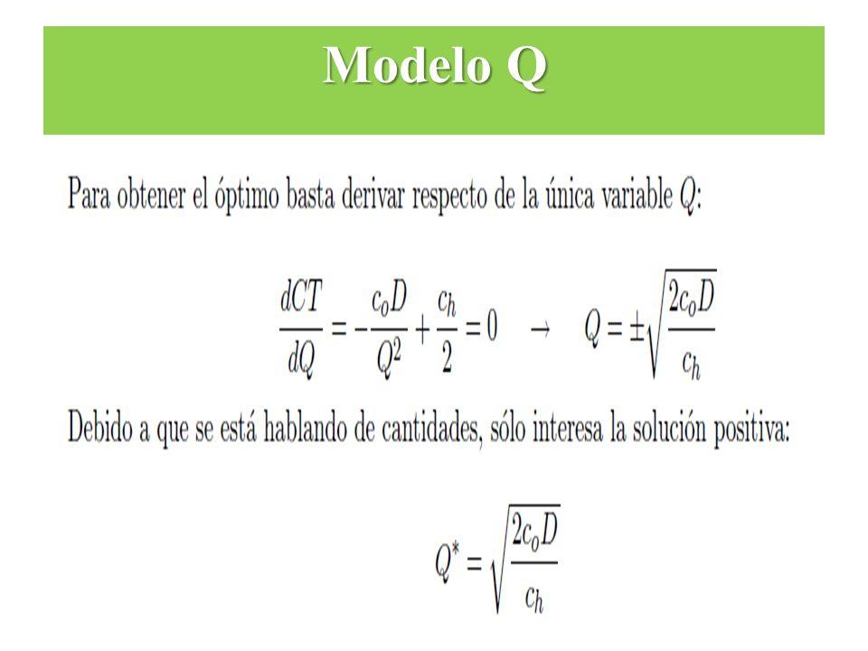 Modelo Q