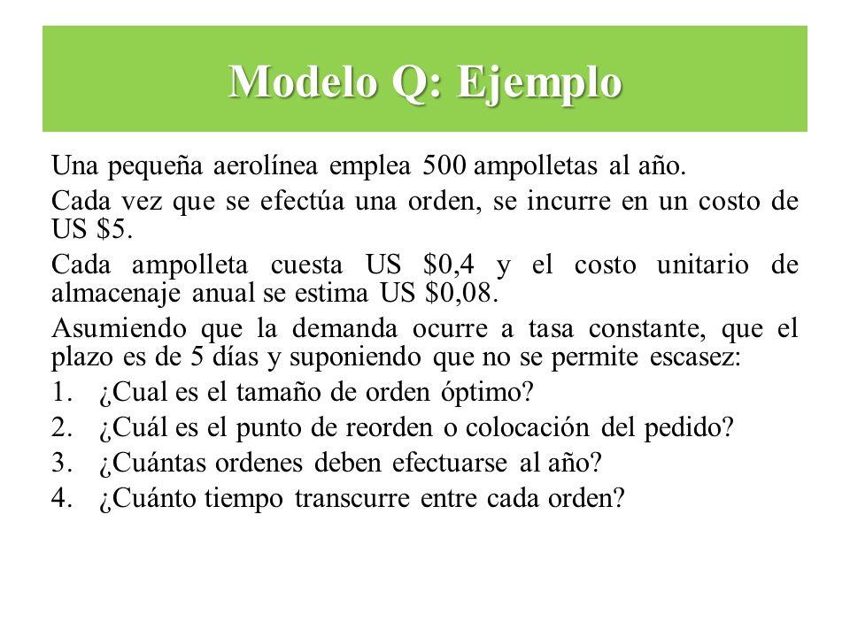 Modelo Q: Ejemplo Una pequeña aerolínea emplea 500 ampolletas al año. Cada vez que se efectúa una orden, se incurre en un costo de US $5. Cada ampolle