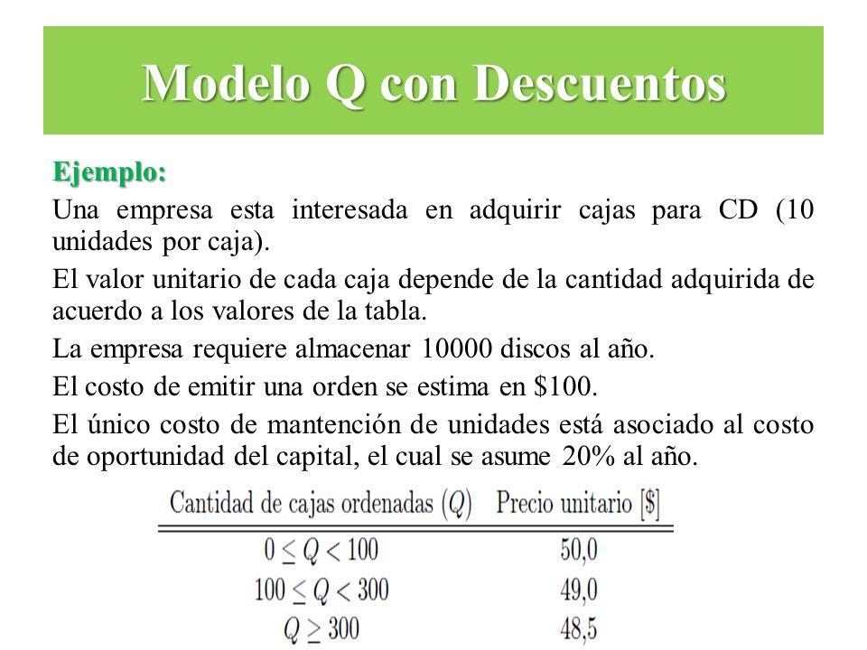 Ejemplo: Una empresa esta interesada en adquirir cajas para CD (10 unidades por caja). El valor unitario de cada caja depende de la cantidad adquirida