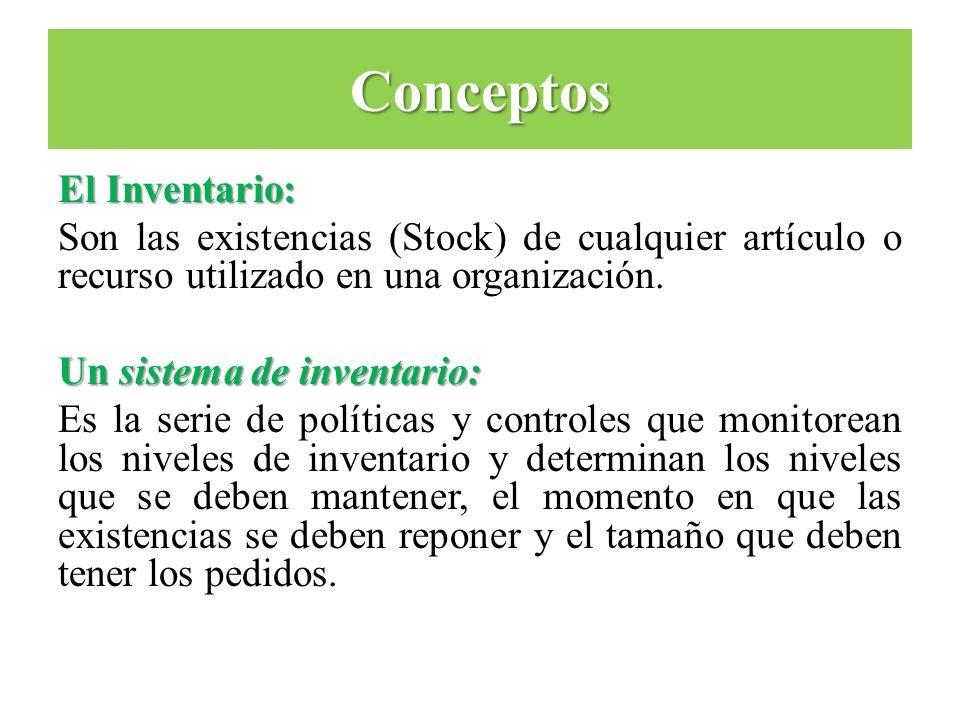Conceptos El Inventario: Son las existencias (Stock) de cualquier artículo o recurso utilizado en una organización. Un sistema de inventario: Es la se