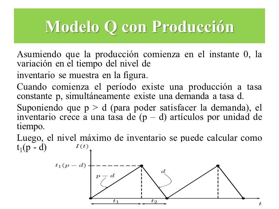 Asumiendo que la producción comienza en el instante 0, la variación en el tiempo del nivel de inventario se muestra en la figura. Cuando comienza el p