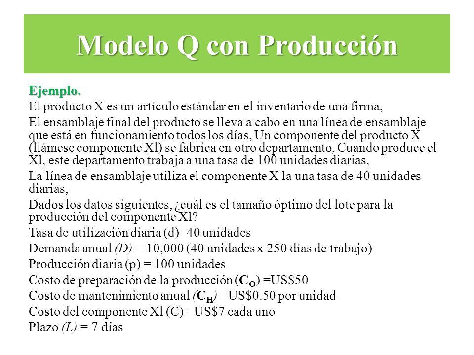 Ejemplo. El producto X es un artículo estándar en el inventario de una firma, El ensamblaje final del producto se lleva a cabo en una línea de ensambl