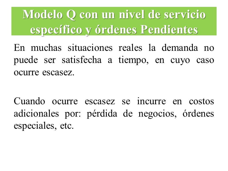 Modelo Q con un nivel de servicio específico y órdenes Pendientes En muchas situaciones reales la demanda no puede ser satisfecha a tiempo, en cuyo ca