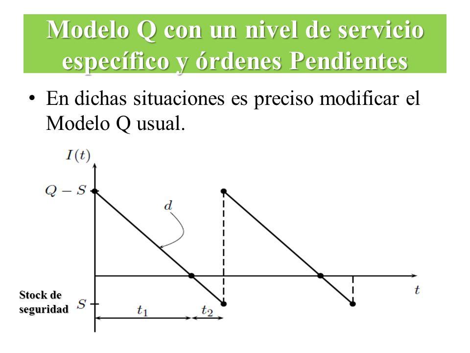 En dichas situaciones es preciso modificar el Modelo Q usual. Modelo Q con un nivel de servicio específico y órdenes Pendientes Stock de seguridad