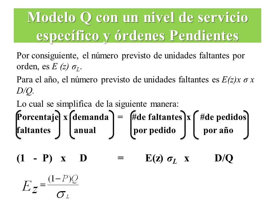 Por consiguiente, el número previsto de unidades faltantes por orden, es E (z) σ L. Para el año, el número previsto de unidades faltantes es E(z)x σ x