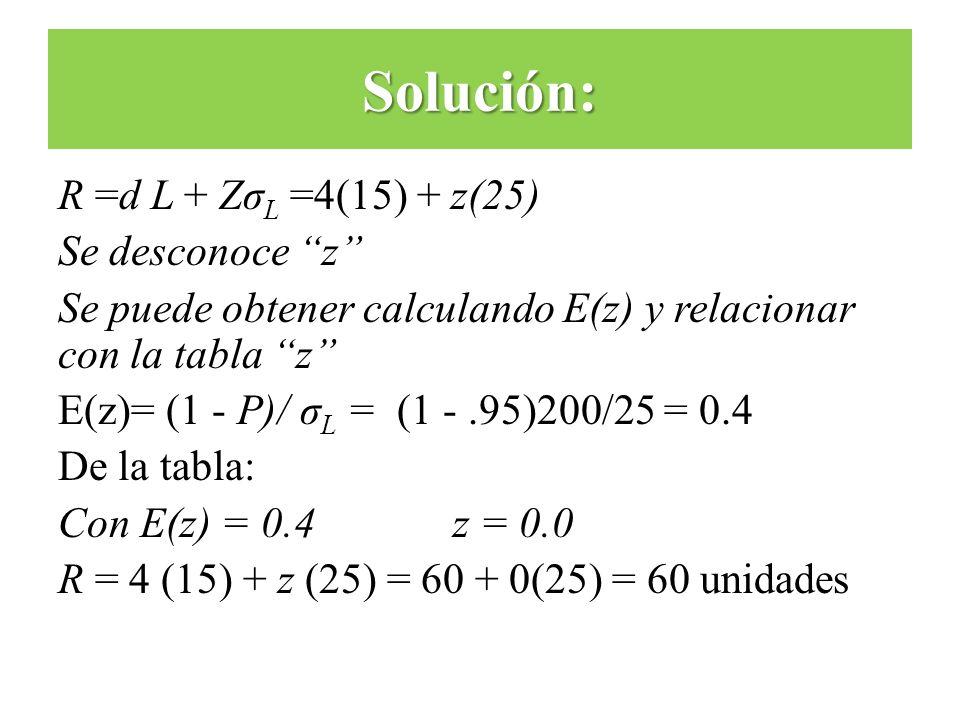 R =d L + Zσ L =4(15) + z(25) Se desconoce z Se puede obtener calculando E(z) y relacionar con la tabla z E(z)= (1 - P)/ σ L = (1 -.95)200/25 = 0.4 De