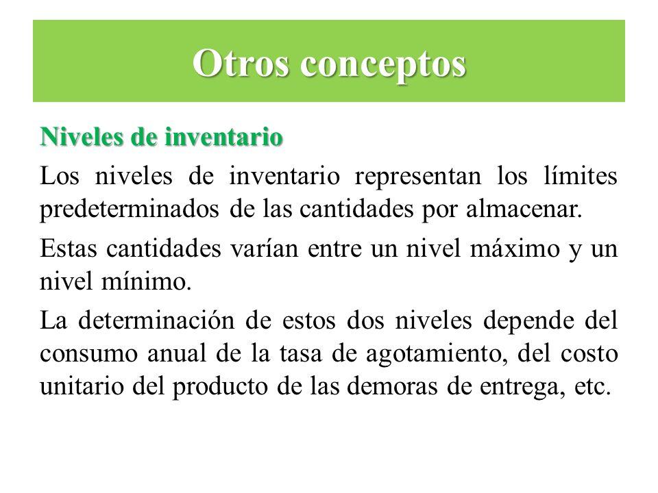 Niveles de inventario Los niveles de inventario representan los límites predeterminados de las cantidades por almacenar. Estas cantidades varían entre