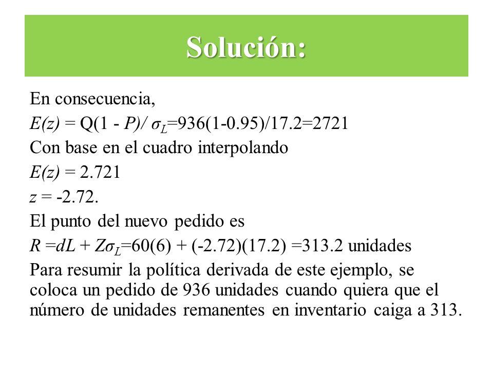 En consecuencia, E(z) = Q(1 - P)/ σ L =936(1-0.95)/17.2=2721 Con base en el cuadro interpolando E(z) = 2.721 z = -2.72. El punto del nuevo pedido es R