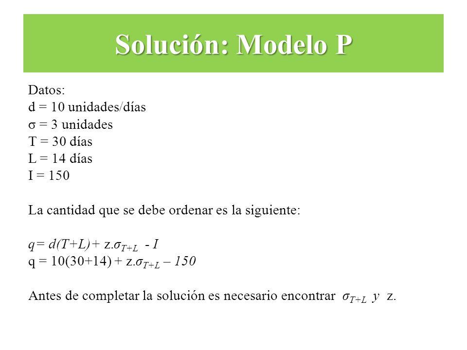 Datos: d = 10 unidades/días σ = 3 unidades T = 30 días L = 14 días I = 150 La cantidad que se debe ordenar es la siguiente: q= d(T+L)+ z.σ T+L - I q =